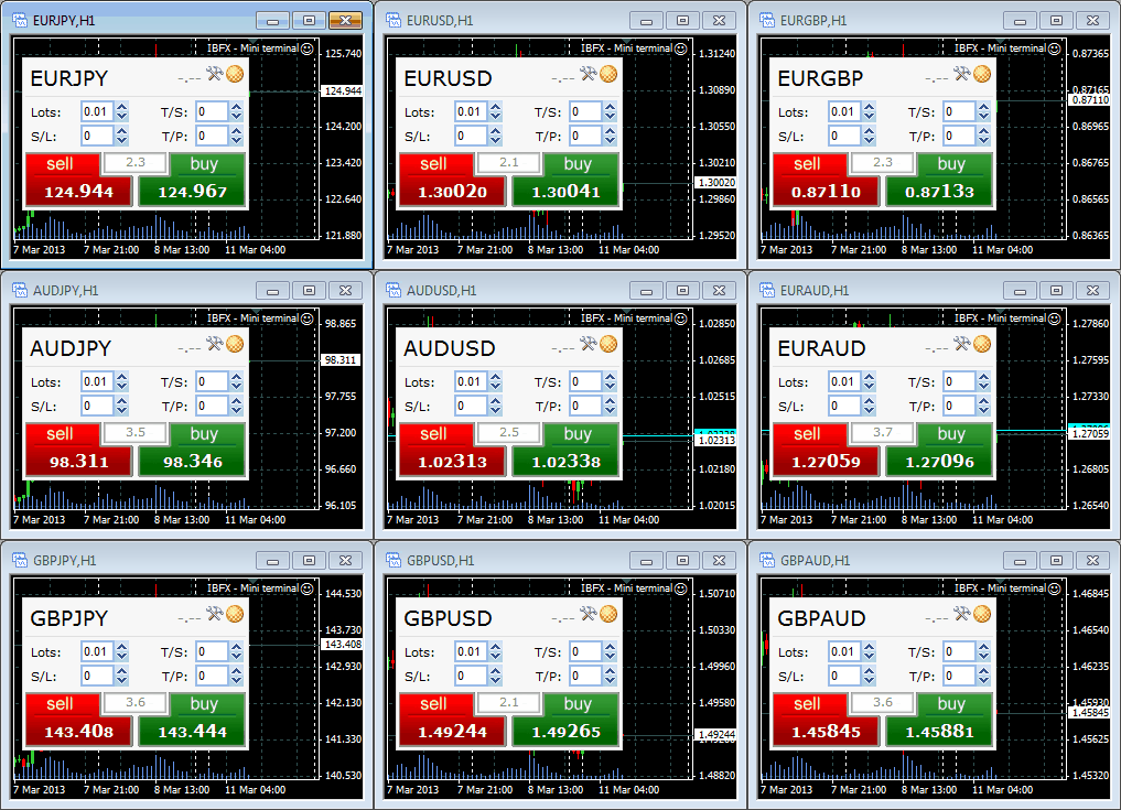 Maxiforex mt4 client terminal